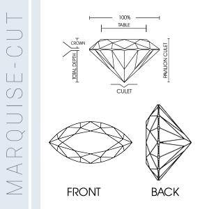 Diagram of the marquise-cut diamond