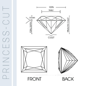 Diagram of a princess-cut diamond
