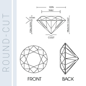Illustration of a round-cut diamond