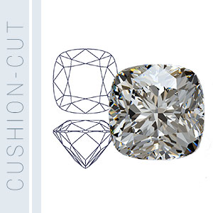 Diagram of a cushion-cut diamond