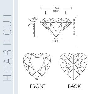 Illustration of heart-cut diamond