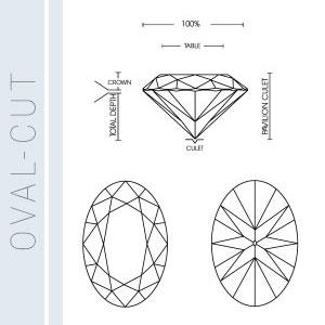 Illustration of the oval-cut diamond