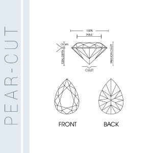 Illustration of pear-cut diamond