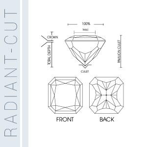 Illustration of radiant-cut diamond