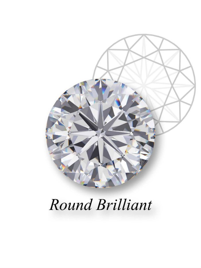 04cf184a7d3663 Round-Cut Diamond Guide | Zales