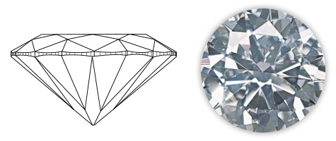 Diamond Cut - Fair
