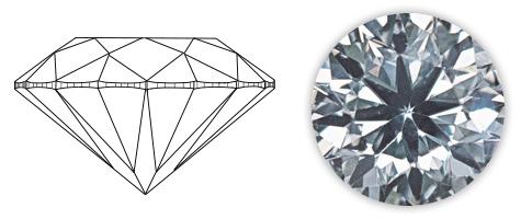 Diamond Cut - Good