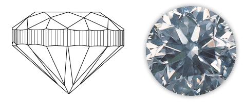 Diamond Cut - Poor